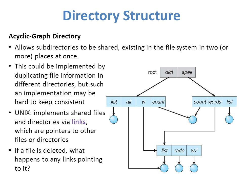 Directory Structure Acyclic-Graph Directory Allows subdirectories to be shared, existing in the file system in two (or more) places at once. This coul