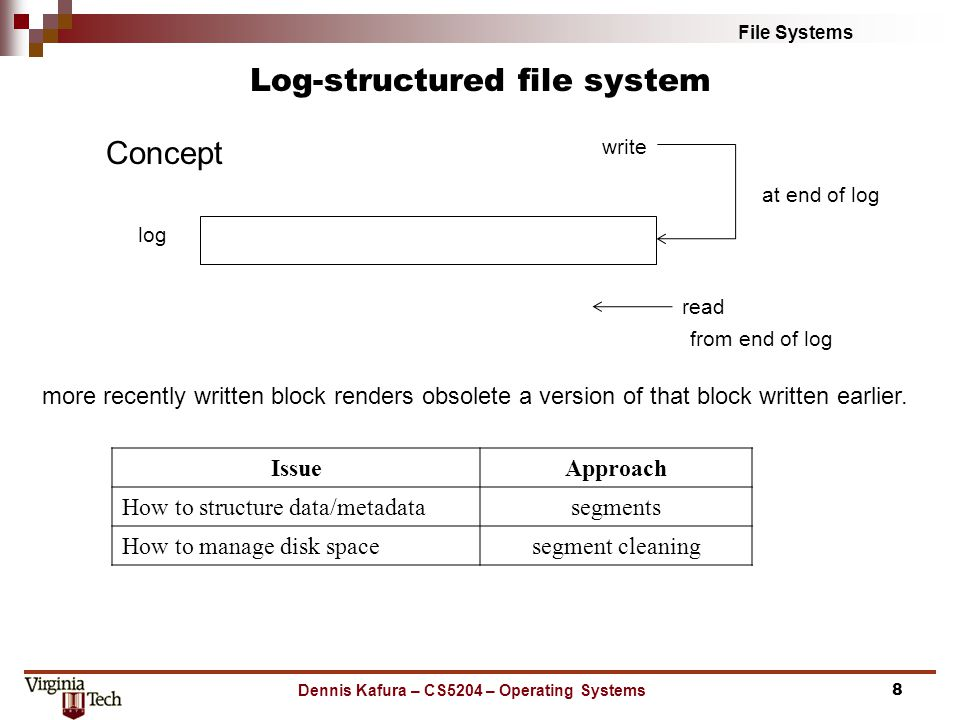 File Systems Log-structured file system Dennis Kafura – CS5204 – Operating Systems8 log write read at end of log from end of log more recently written block renders obsolete a version of that block written earlier.