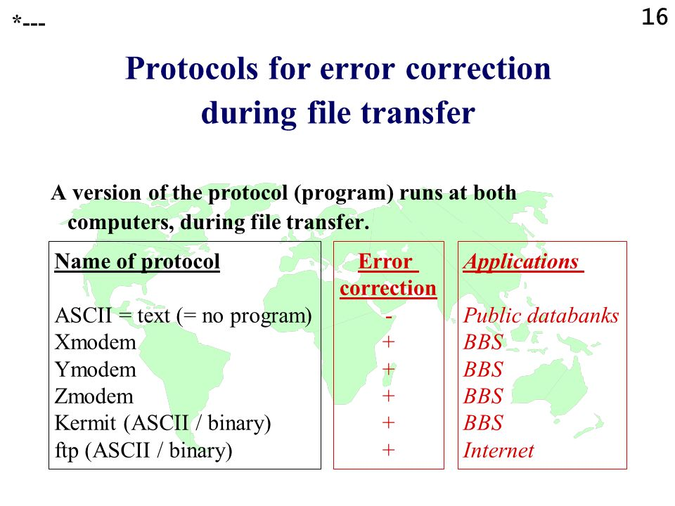 16 Protocols for error correction during file transfer Name of protocol ASCII = text (= no program) Xmodem Ymodem Zmodem Kermit (ASCII / binary) ftp (ASCII / binary) Error correction - + A version of the protocol (program) runs at both computers, during file transfer.