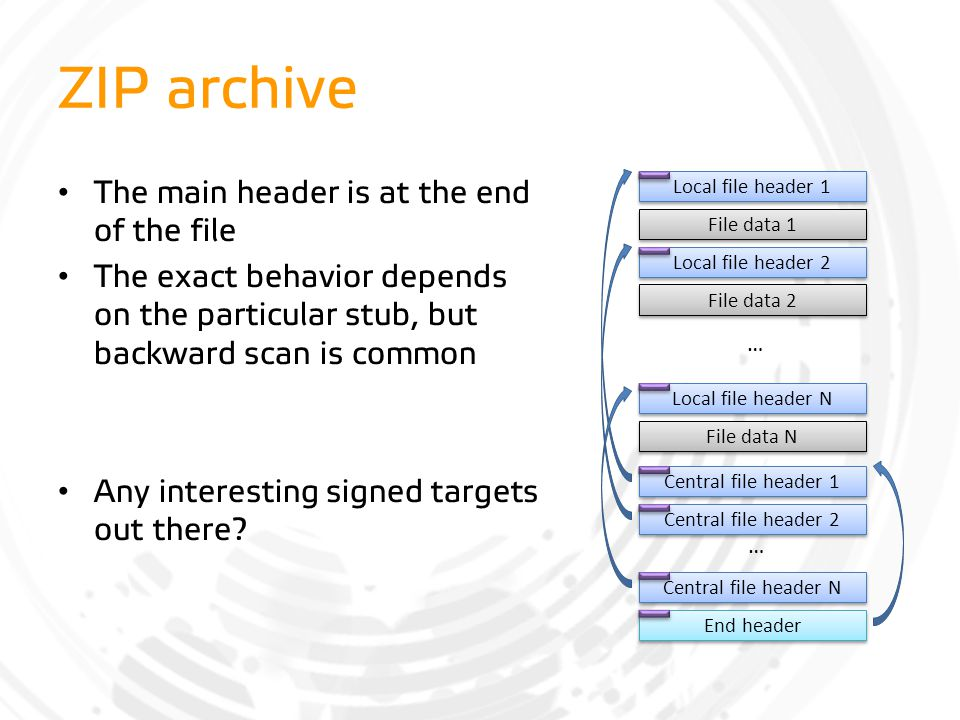 ZIP archive The main header is at the end of the file The exact behavior depends on the particular stub, but backward scan is common Any interesting s