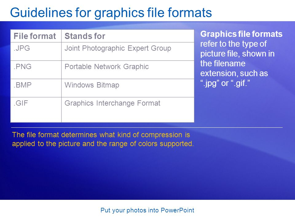 Put your photos into PowerPoint Guidelines for graphics file formats Graphics file formats refer to the type of picture file, shown in the filename extension, such as .jpg or .gif. File formatStands for.JPGJoint Photographic Expert Group.PNGPortable Network Graphic.BMPWindows Bitmap.GIFGraphics Interchange Format The file format determines what kind of compression is applied to the picture and the range of colors supported.