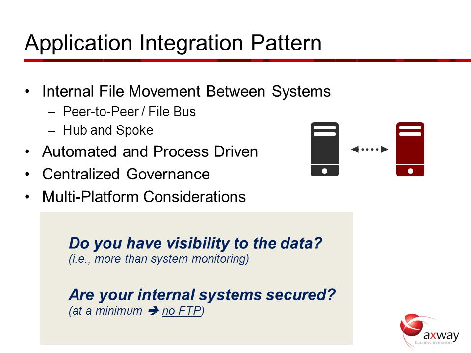 Application Integration Pattern Internal File Movement Between Systems –Peer-to-Peer / File Bus –Hub and Spoke Automated and Process Driven Centralized Governance Multi-Platform Considerations Do you have visibility to the data.