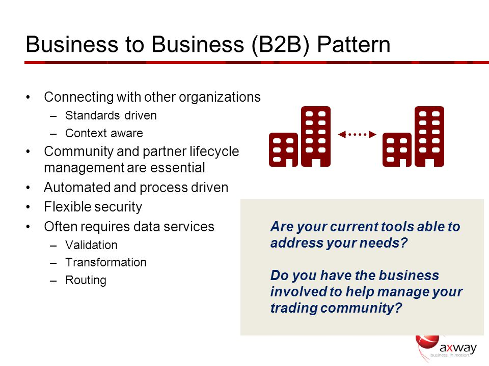 Business to Business (B2B) Pattern Connecting with other organizations –Standards driven –Context aware Community and partner lifecycle management are essential Automated and process driven Flexible security Often requires data services –Validation –Transformation –Routing Are your current tools able to address your needs.