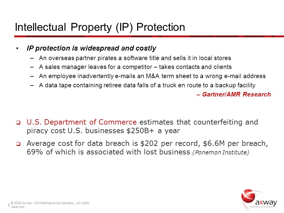 Intellectual Property (IP) Protection IP protection is widespread and costly –An overseas partner pirates a software title and sells it in local stores –A sales manager leaves for a competitor – takes contacts and clients –An employee inadvertently e-mails an M&A term sheet to a wrong e-mail address –A data tape containing retiree data falls of a truck en route to a backup facility – Gartner/AMR Research © 2009 Axway - Confidential and proprietary.