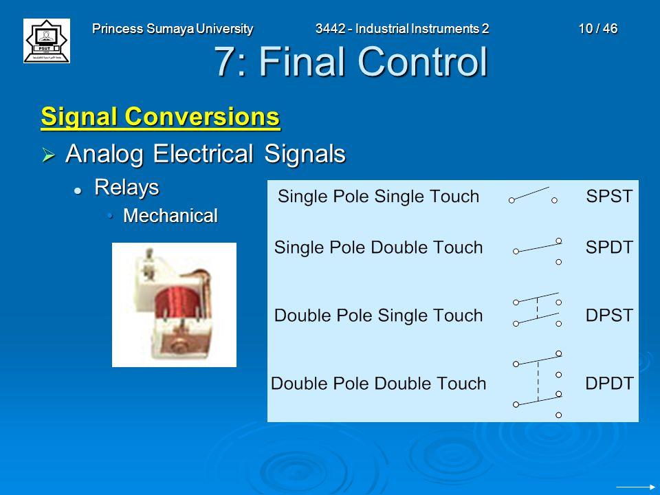 Princess Sumaya University3442 - Industrial Instruments 210 / 46 7: Final Control Signal Conversions  Analog Electrical Signals Relays Relays Mechani