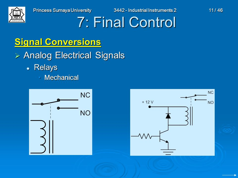 Princess Sumaya University3442 - Industrial Instruments 211 / 46 7: Final Control Signal Conversions  Analog Electrical Signals Relays Relays Mechani