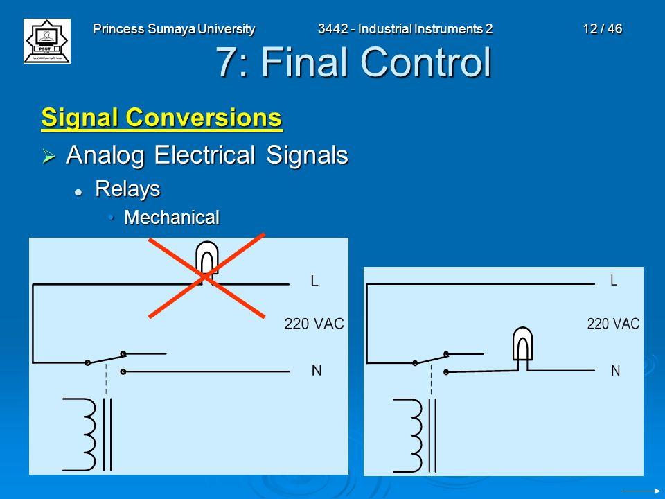 Princess Sumaya University3442 - Industrial Instruments 212 / 46 7: Final Control Signal Conversions  Analog Electrical Signals Relays Relays Mechani