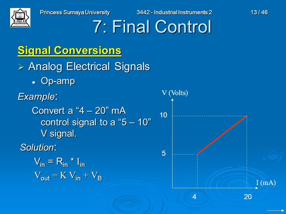 Princess Sumaya University3442 - Industrial Instruments 213 / 46 7: Final Control Signal Conversions  Analog Electrical Signals Op-amp Op-amp Example