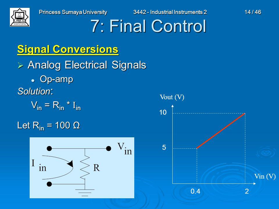 Princess Sumaya University3442 - Industrial Instruments 214 / 46 7: Final Control Signal Conversions  Analog Electrical Signals Op-amp Op-amp Solutio