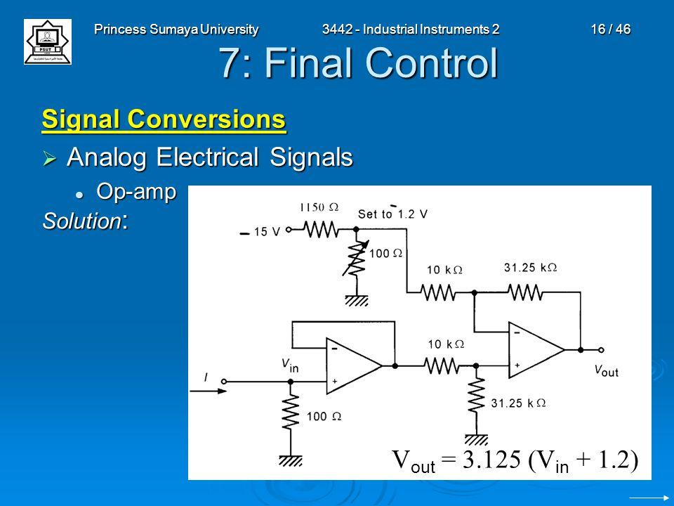 Princess Sumaya University3442 - Industrial Instruments 216 / 46 7: Final Control Signal Conversions  Analog Electrical Signals Op-amp Op-amp Solutio