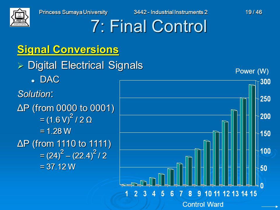 Princess Sumaya University3442 - Industrial Instruments 219 / 46 7: Final Control Signal Conversions  Digital Electrical Signals DAC DAC Solution : Δ