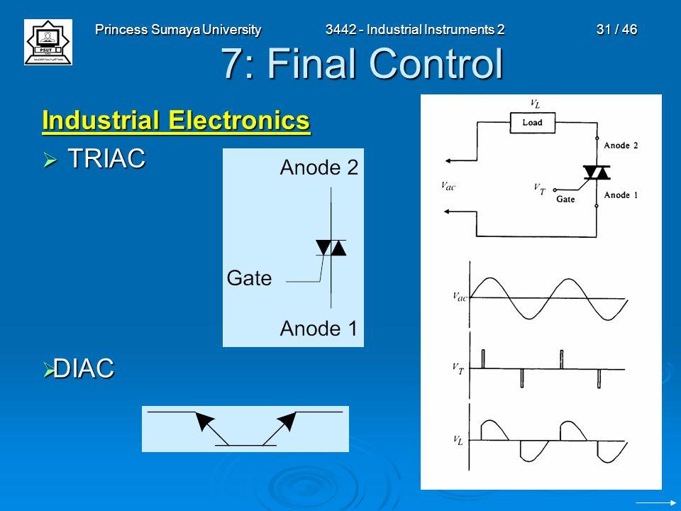 Princess Sumaya University3442 - Industrial Instruments 231 / 46 7: Final Control Industrial Electronics  TRIAC  DIAC