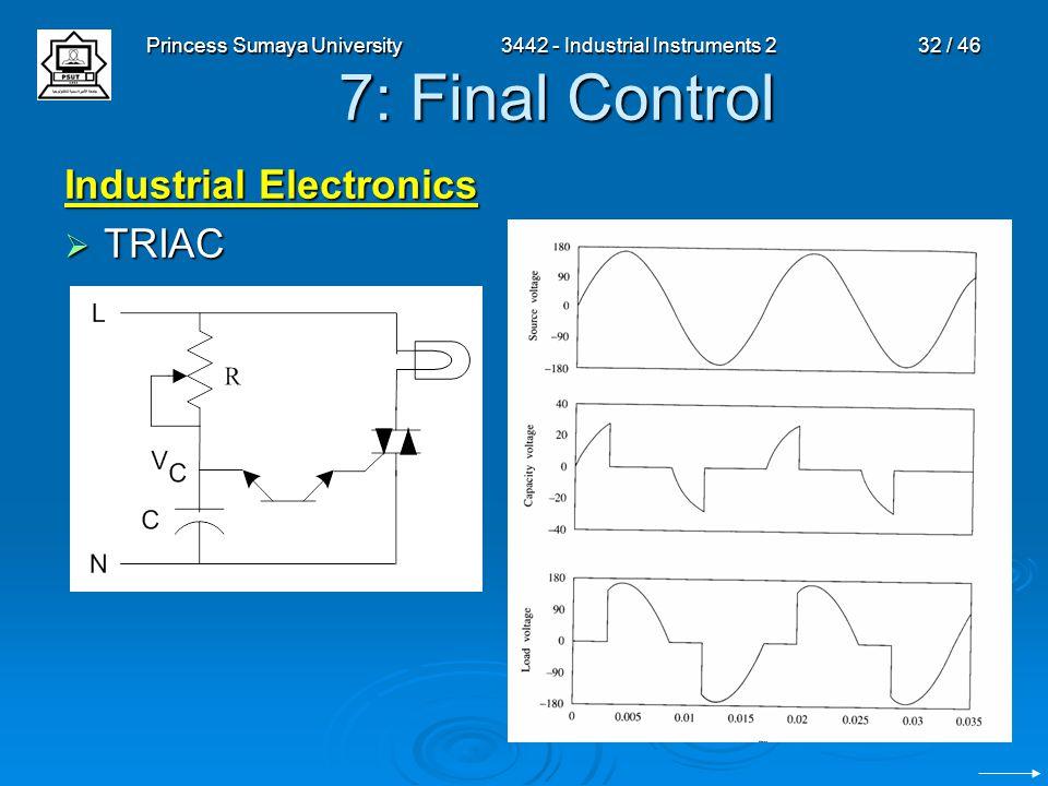 Princess Sumaya University3442 - Industrial Instruments 232 / 46 7: Final Control Industrial Electronics  TRIAC