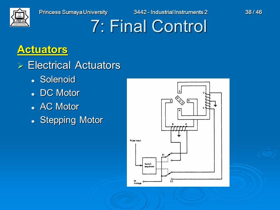 Princess Sumaya University3442 - Industrial Instruments 238 / 46 7: Final Control Actuators  Electrical Actuators Solenoid Solenoid DC Motor DC Motor