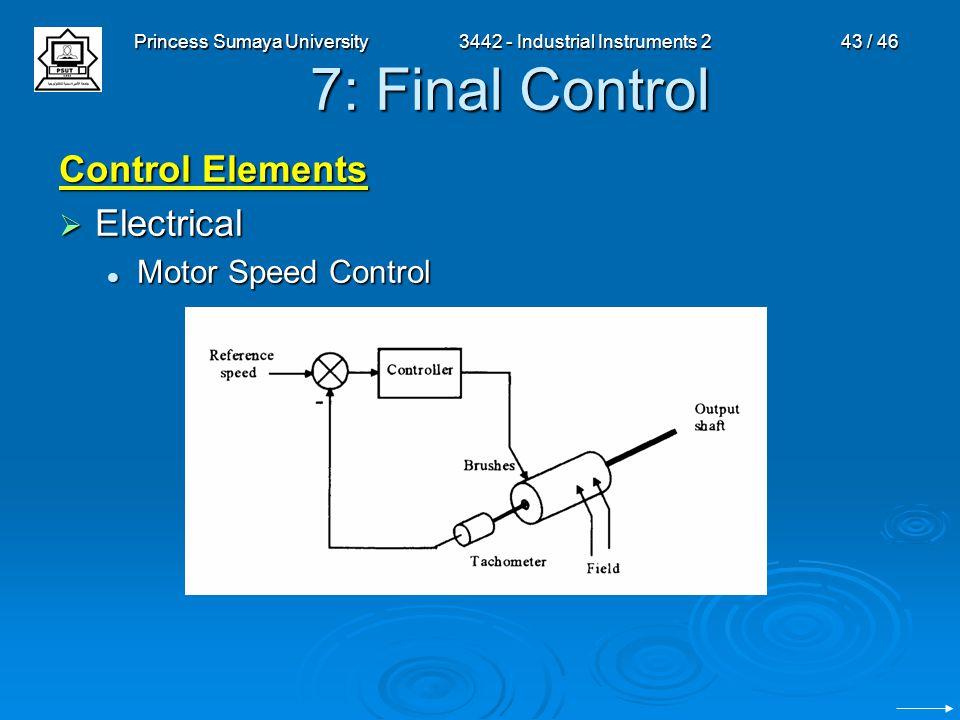 Princess Sumaya University3442 - Industrial Instruments 243 / 46 7: Final Control Control Elements  Electrical Motor Speed Control Motor Speed Contro