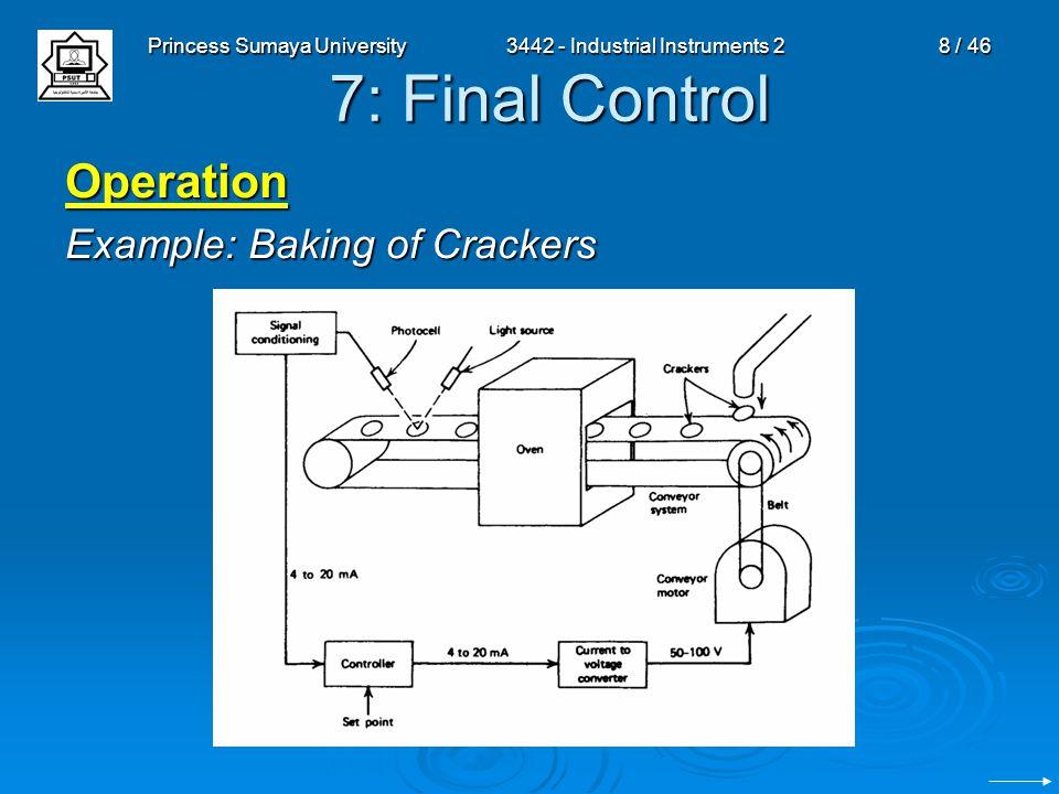 Princess Sumaya University3442 - Industrial Instruments 28 / 46 7: Final Control Operation Example: Baking of Crackers