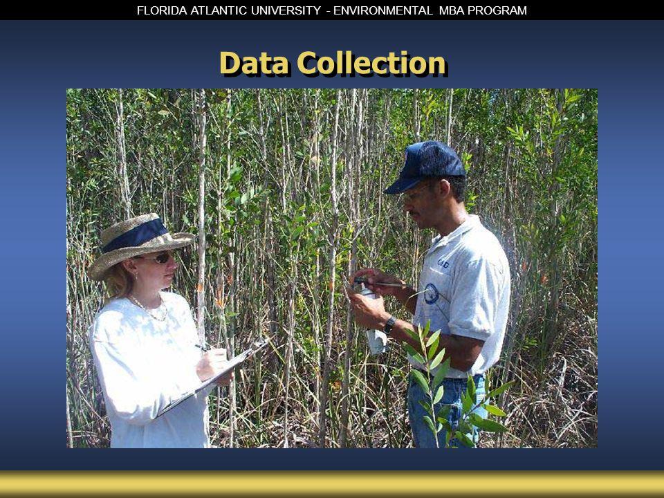 FLORIDA ATLANTIC UNIVERSITY - ENVIRONMENTAL MBA PROGRAM Data Collection