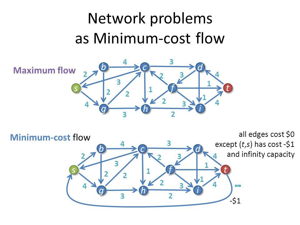 Network problems as Minimum-cost flow 4 1 3 3 3 4 2 4 2 3 2 s s b b g g c c h h i i f f d d t t 1 4 2 1 2 3 2 4 1 3 3 3 4 2 4 2 3 2 s s b b g g c c h