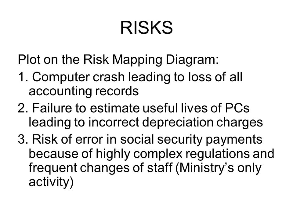RISKS Plot on the Risk Mapping Diagram: 1. Computer crash leading to loss of all accounting records 2. Failure to estimate useful lives of PCs leading