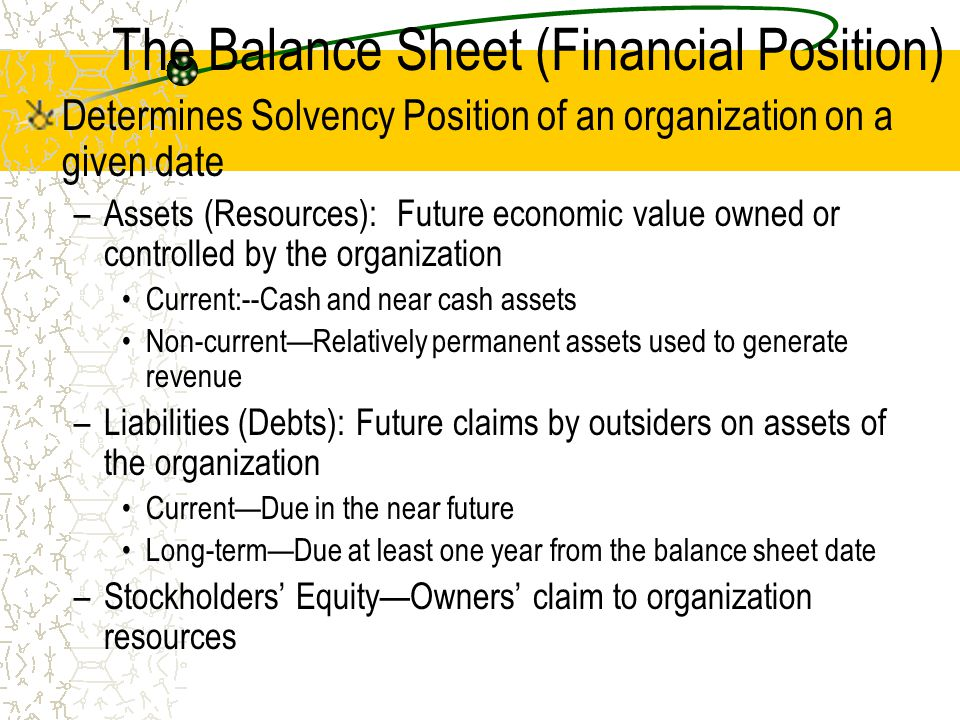 The Balance Sheet (Financial Position) Determines Solvency Position of an organization on a given date –Assets (Resources): Future economic value owned or controlled by the organization Current:--Cash and near cash assets Non-current—Relatively permanent assets used to generate revenue –Liabilities (Debts): Future claims by outsiders on assets of the organization Current—Due in the near future Long-term—Due at least one year from the balance sheet date –Stockholders' Equity—Owners' claim to organization resources