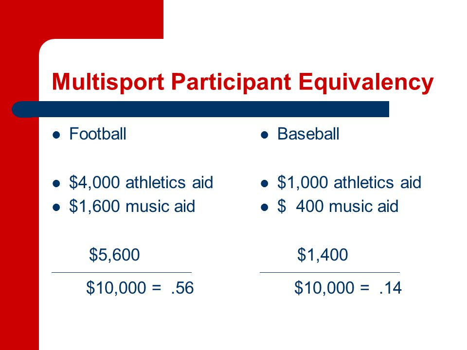 Multisport Participant Equivalency Football $4,000 athletics aid $1,600 music aid $5,600 $10,000 =.56 Baseball $1,000 athletics aid $ 400 music aid $1,400 $10,000 =.14