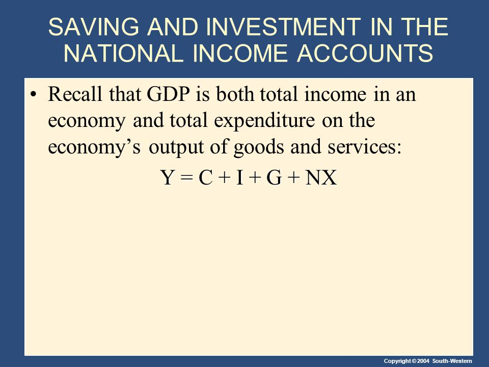 Copyright © 2004 South-Western SAVING AND INVESTMENT IN THE NATIONAL INCOME ACCOUNTS Recall that GDP is both total income in an economy and total expenditure on the economy's output of goods and services: Y = C + I + G + NX