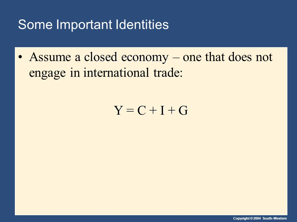 Copyright © 2004 South-Western Some Important Identities closed economyAssume a closed economy – one that does not engage in international trade: Y = C + I + G