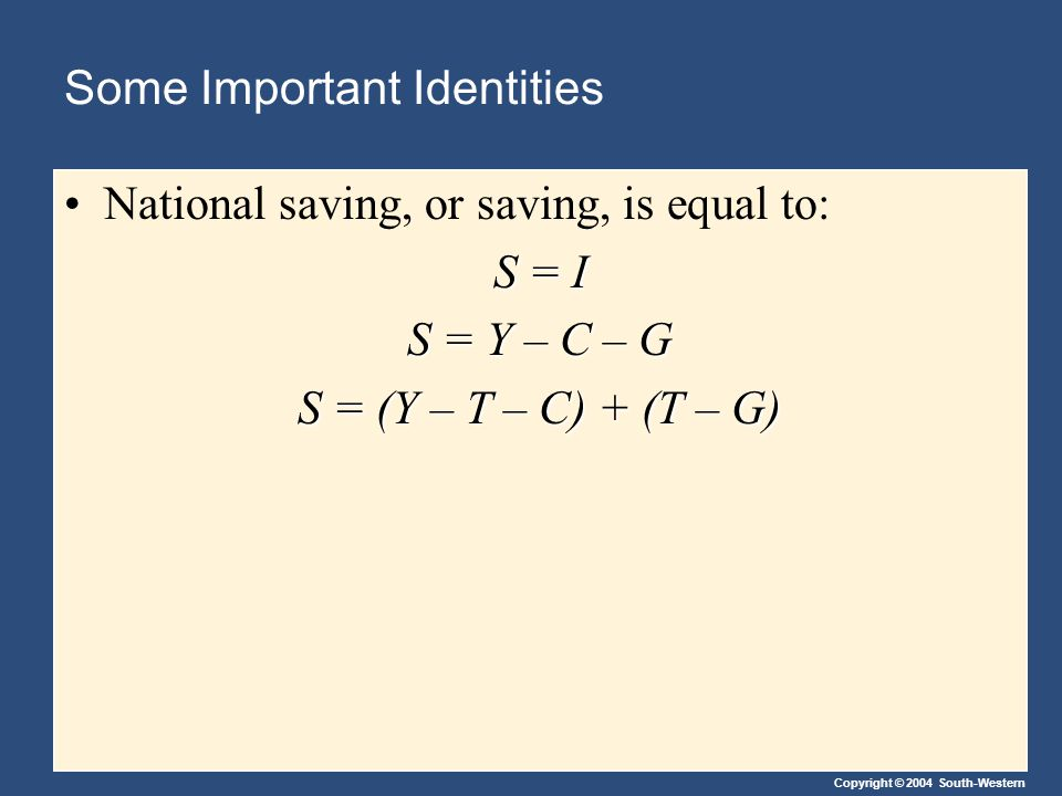 Copyright © 2004 South-Western Some Important Identities National saving, or saving, is equal to: S = I S = Y – C – G S = (Y – T – C) + (T – G)
