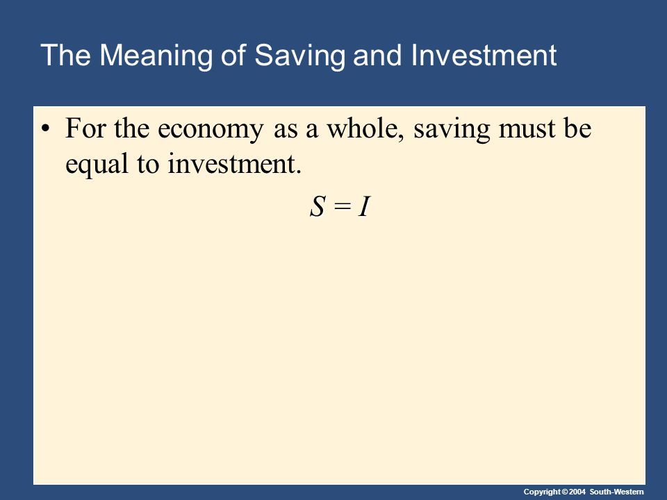 Copyright © 2004 South-Western The Meaning of Saving and Investment For the economy as a whole, saving must be equal to investment.