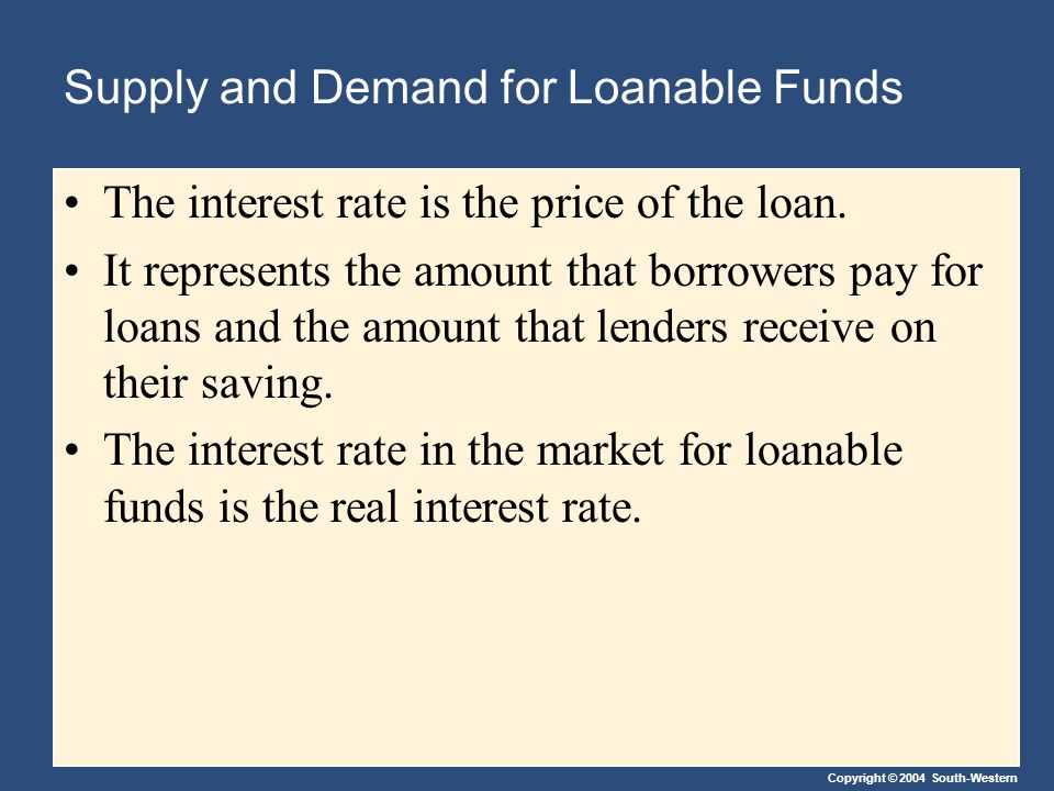 Copyright © 2004 South-Western Supply and Demand for Loanable Funds The interest rate is the price of the loan.