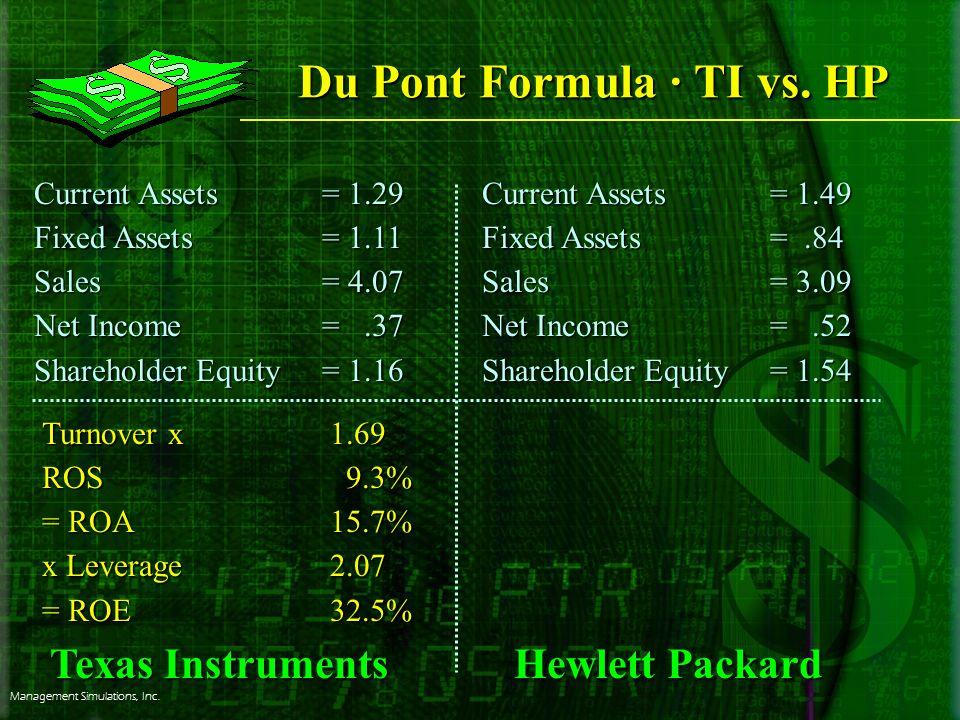 Management Simulations, Inc. Du Pont Formula · TI vs.