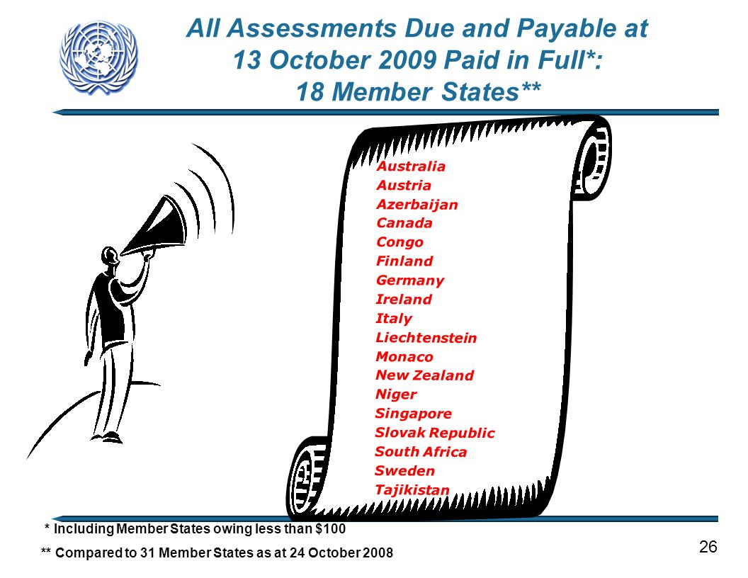 All Assessments Due and Payable at 13 October 2009 Paid in Full*: 18 Member States** Australia Austria Azerbaijan Canada Congo Finland Germany Ireland Italy Liechtenstein Monaco New Zealand Niger Singapore Slovak Republic South Africa Sweden Tajikistan 26 * Including Member States owing less than $100 ** Compared to 31 Member States as at 24 October 2008