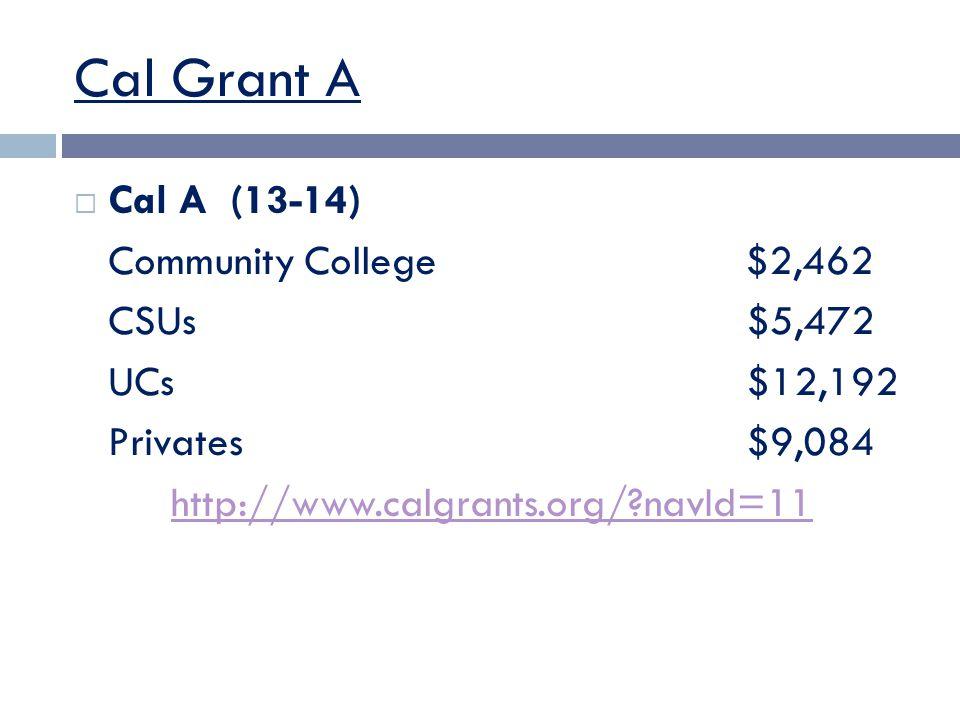 Cal Grant A  Cal A (13-14) Community College $2,462 CSUs$5,472 UCs$12,192 Privates$9,084 http://www.calgrants.org/ navId=11