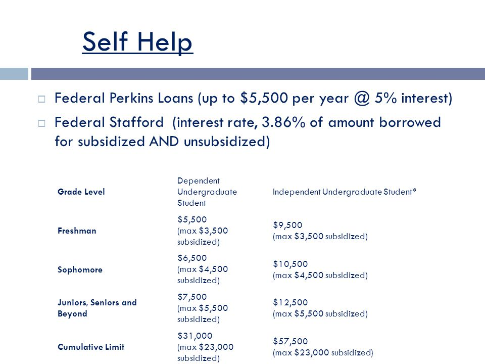 Self Help  Federal Perkins Loans (up to $5,500 per year @ 5% interest)  Federal Stafford (interest rate, 3.86% of amount borrowed for subsidized AND