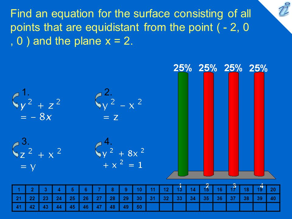 Find an equation for the surface consisting of all points that are equidistant from the point ( - 2, 0, 0 ) and the plane x = 2. 123456789101112131415