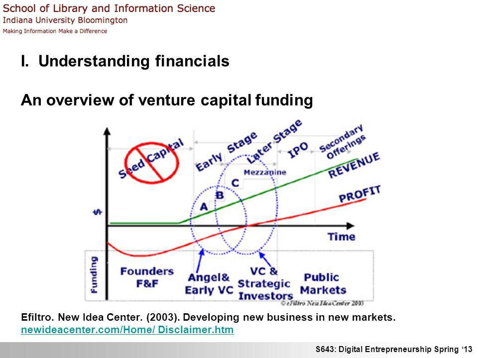 S643: Digital Entrepreneurship Spring '13 I. Understanding financials An overview of venture capital funding Efiltro. New Idea Center. (2003). Develop
