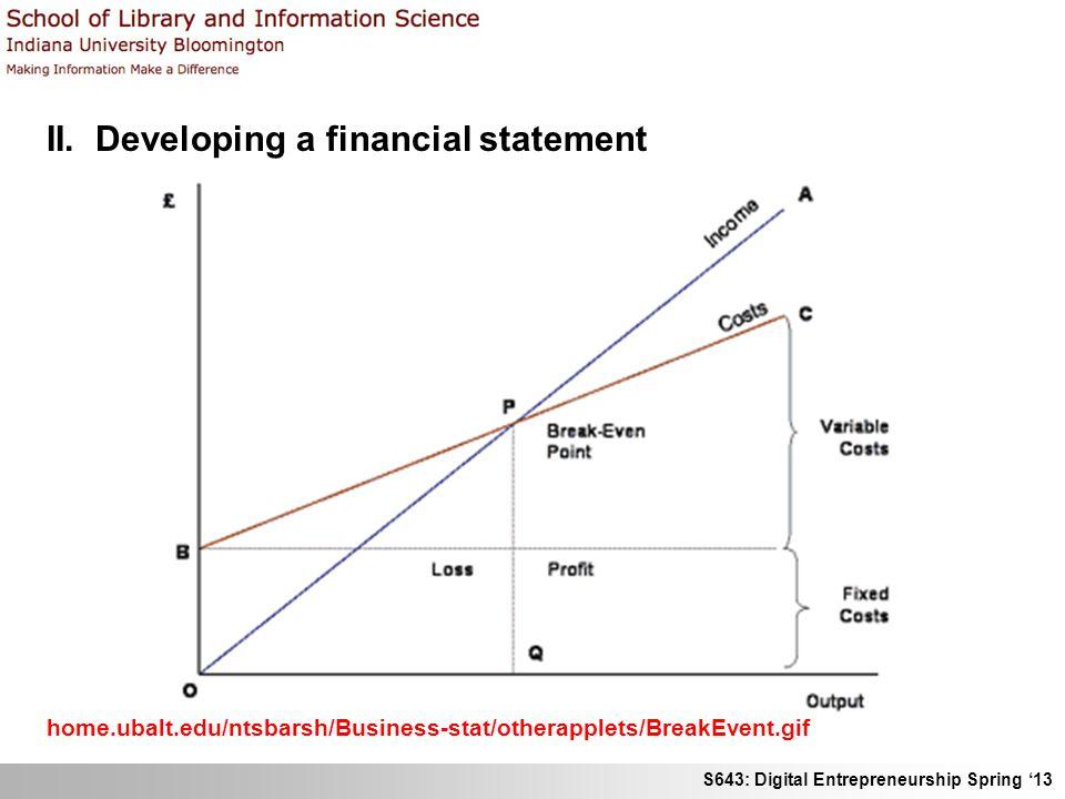 S643: Digital Entrepreneurship Spring '13 II. Developing a financial statement home.ubalt.edu/ntsbarsh/Business-stat/otherapplets/BreakEvent.gif