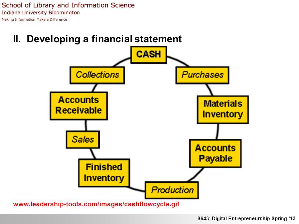 S643: Digital Entrepreneurship Spring '13 II. Developing a financial statement www.leadership-tools.com/images/cashflowcycle.gif