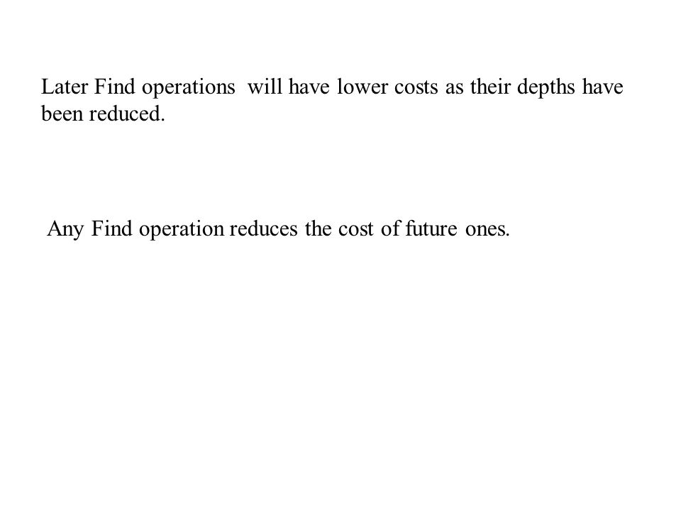 Later Find operations will have lower costs as their depths have been reduced. Any Find operation reduces the cost of future ones.