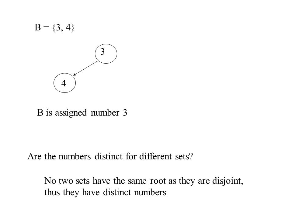 B = {3, 4} 3 4 B is assigned number 3 Are the numbers distinct for different sets? No two sets have the same root as they are disjoint, thus they have