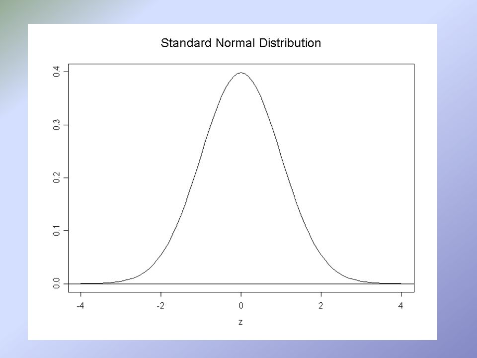 Normal Distributions Two parameters – Mean μ (pronounced meeoo ) Locates center of curve Splits curve in half Shifts curve along x-axis – Standard deviation σ (pronounced sigma ) Controls spread of curve Smaller σ makes graph tall and skinny Larger σ makes graph flat and wide Ruler of distribution Write as N(μ,σ)