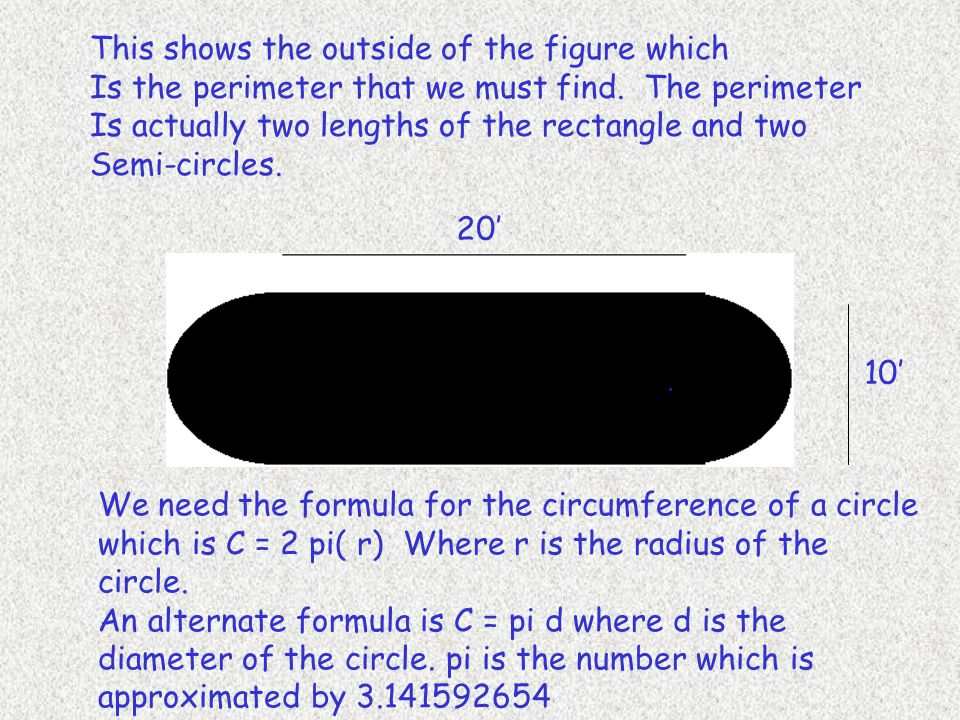 This shows the outside of the figure which Is the perimeter that we must find. The perimeter Is actually two lengths of the rectangle and two Semi-cir