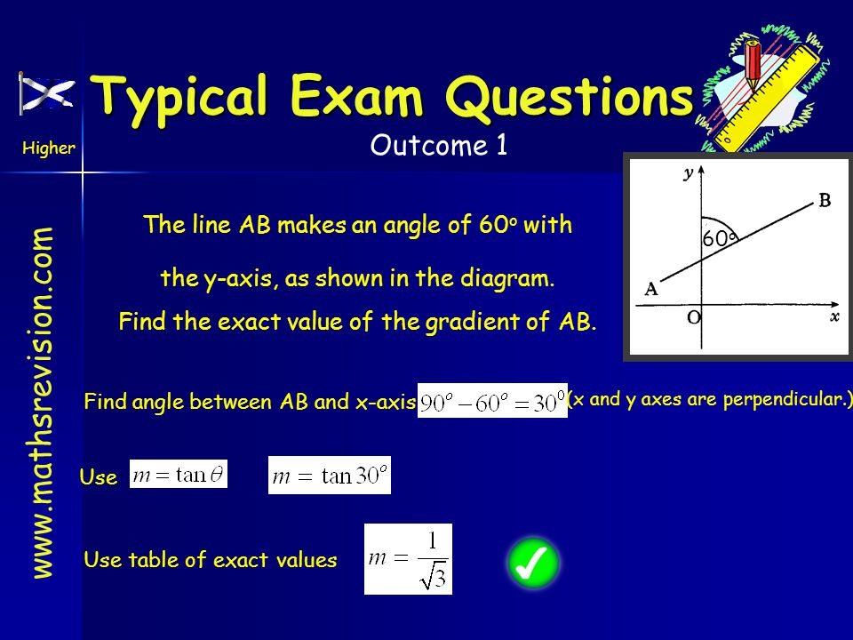 www.mathsrevision.com Higher Outcome 1 The line AB makes an angle of 60 o with the y-axis, as shown in the diagram. Find the exact value of the gradie