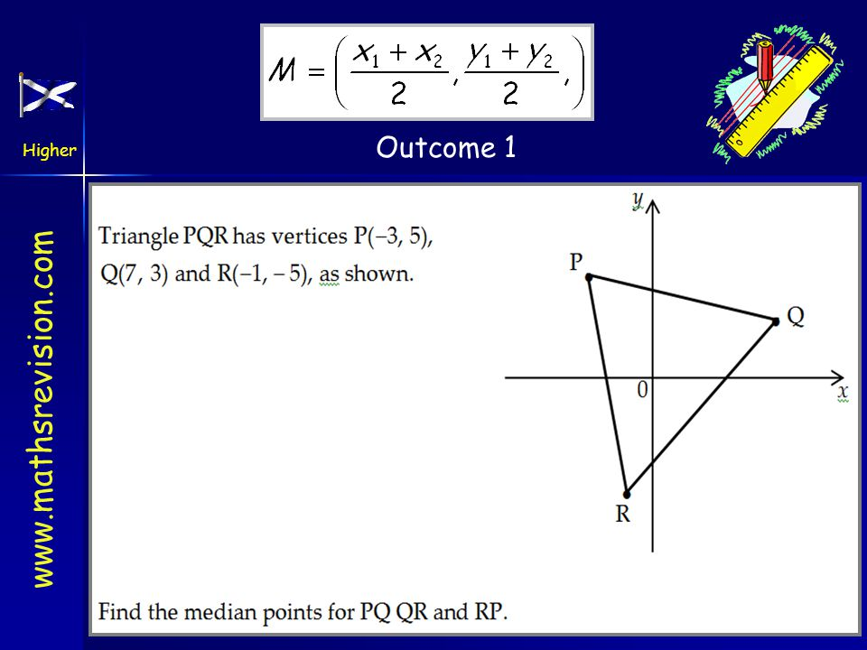 www.mathsrevision.com Higher Outcome 1