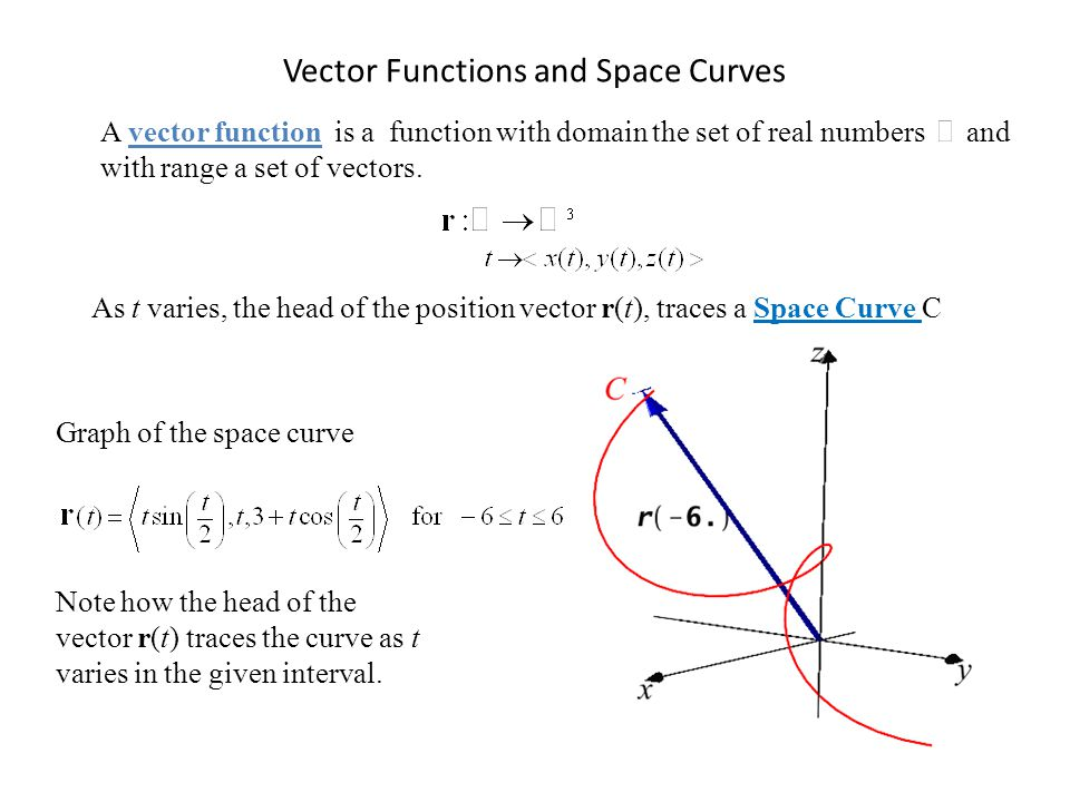 A vector function is a function with domain the set of real numbers and with range a set of vectors. As t varies, the head of the position vector r(t)