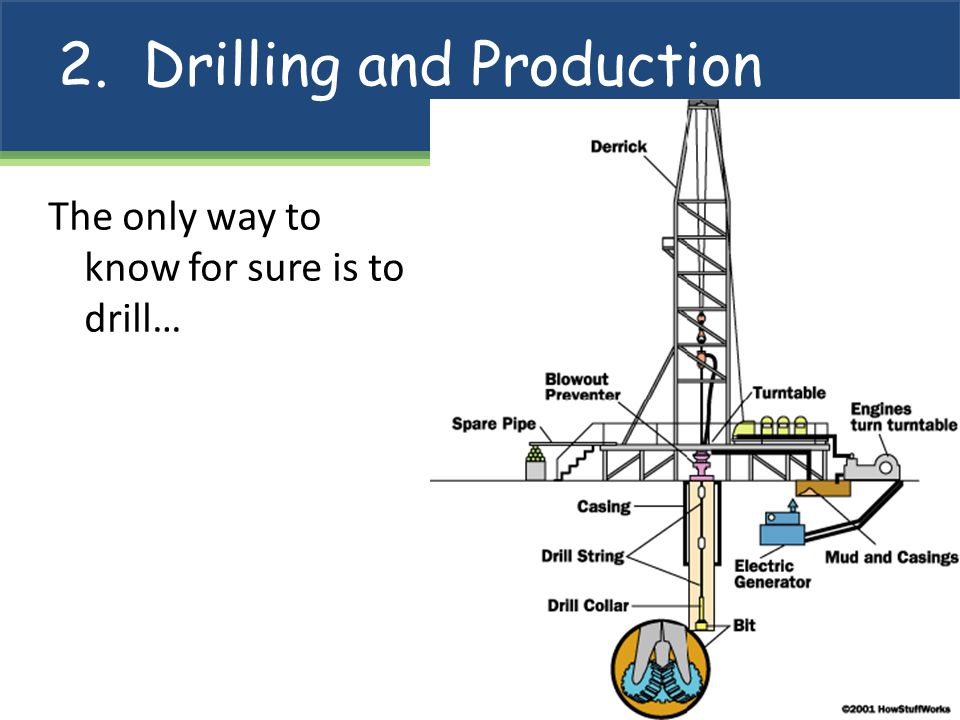 . The only way to know for sure is to drill… 2. Drilling and Production
