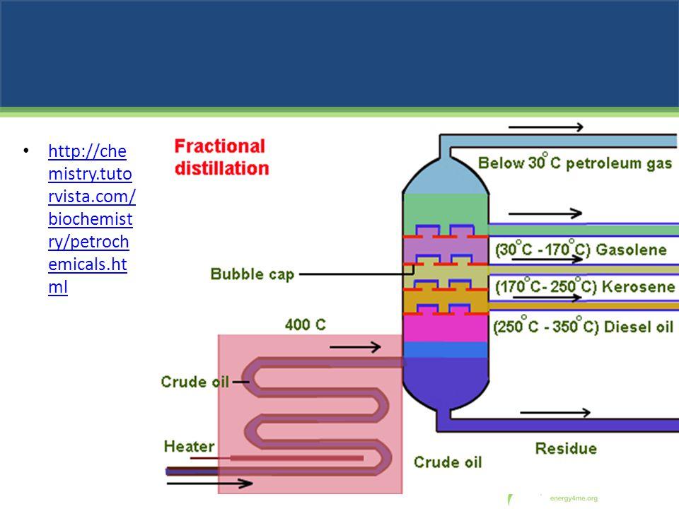 http://che mistry.tuto rvista.com/ biochemist ry/petroch emicals.ht ml http://che mistry.tuto rvista.com/ biochemist ry/petroch emicals.ht ml