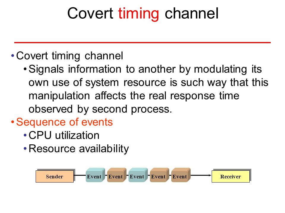 Covert timing channel Signals information to another by modulating its own use of system resource is such way that this manipulation affects the real