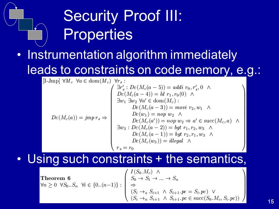 15 Security Proof III: Properties Instrumentation algorithm immediately leads to constraints on code memory, e.g.: Using such constraints + the semantics,