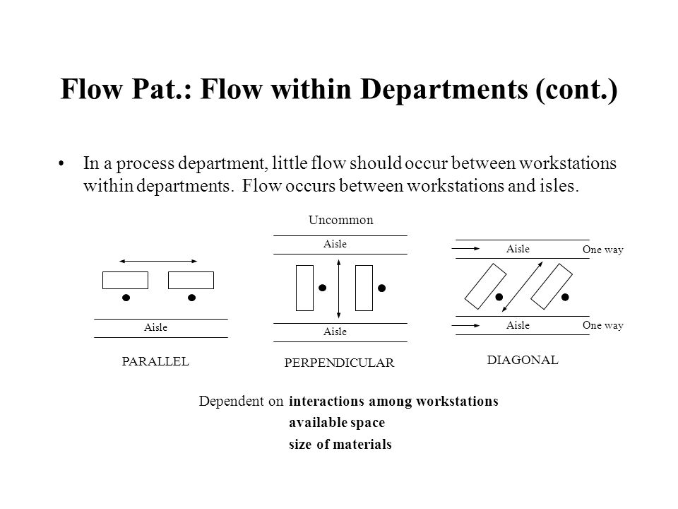Flow Pat.: Flow within Departments (cont.) In a process department, little flow should occur between workstations within departments. Flow occurs betw